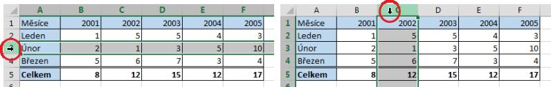 Označení řádku asloupce  vMicrosoft Excel