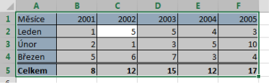 Označení tabulky vMicrosoft Excel