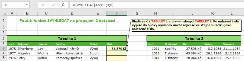 Použití funkce SVYHLEDAT vMicrosoft Excel