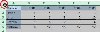 Označení listu vMicrosoft Excel