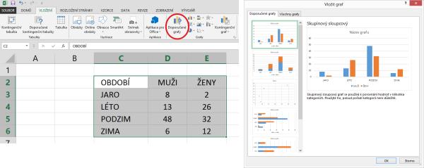 Doporučené grafy vMicrosoft Excel