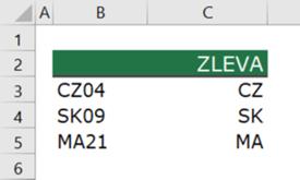Výsledek funkce ZLEVA